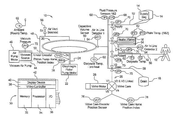 dialysis machine solenoid valve tests